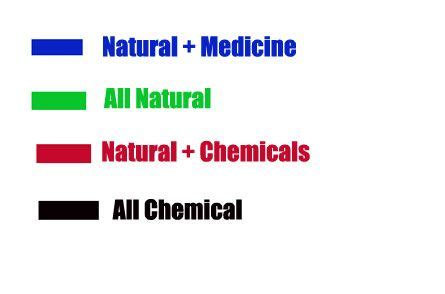 toothpaste colors toothpaste color code medicine