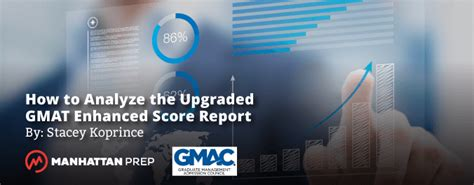 Mba Gmat Enhanced Score Report by How To Analyze The Upgraded Gmat Enhanced Score Report Gmat