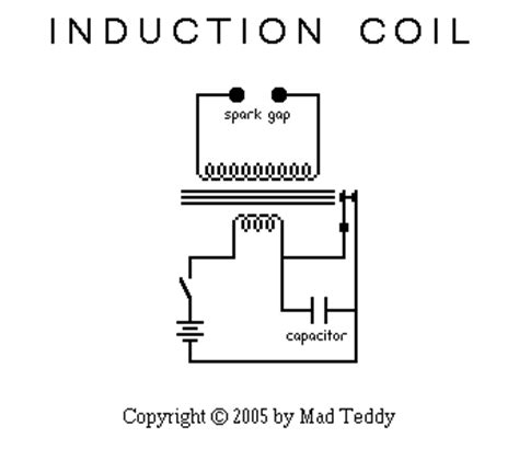 inductor coil failure it s possible to do something about this most induction coils a capacitor connected across