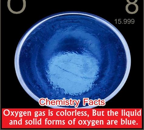 chemistry facts 28 pics