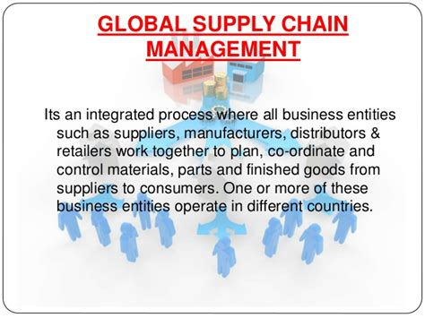 Define Global Mba by Supply Chain Management Ppt
