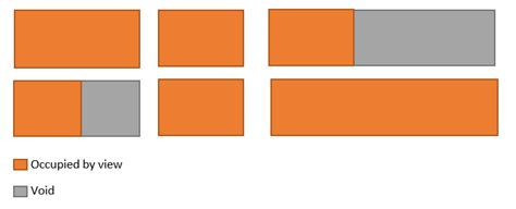 grid layout column width gridlayoutmanager column width wrap its own largest
