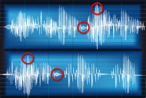 Voice Pattern Analysis | victrio financial services solution