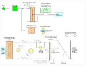 Tesla Coil Schematics Tesla Power Tower Diagram Tesla Free Engine Image For