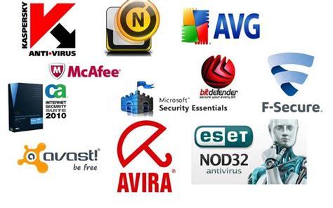 Top 10 Antivirus Software in 2014   TechKhoji