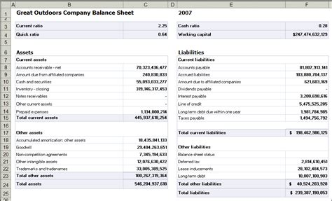 balance sheet template create a balance sheet report