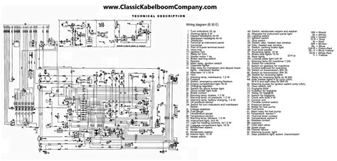 volvo a30d wiring diagram wiring diagram with description