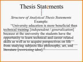 Writing An Essay Thesis by Write Me A Thesis Statement