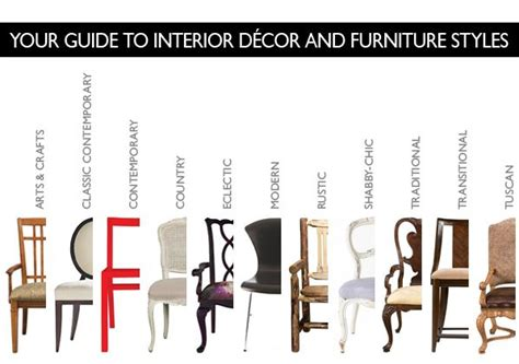 interior design styles guide 1000 images about furniture styles on