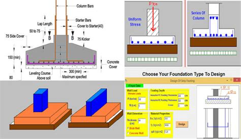 foundation layout guide designing a foundation guide to foundation design