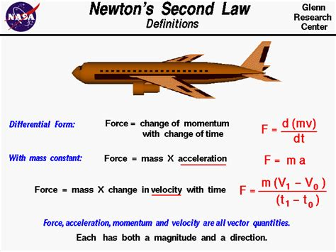 newtonslaws newtons second law of motion