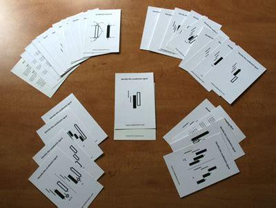 candlestick pattern cards mycandlecharts candlecharts com