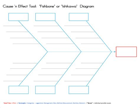 Ishikawa Diagram Templates Diagram Site Ishikawa Template