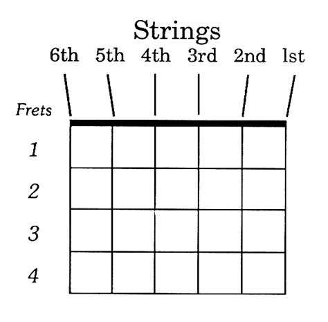 String For Beginners - guitar chords jan 01 2013 10 55 18 picture gallery