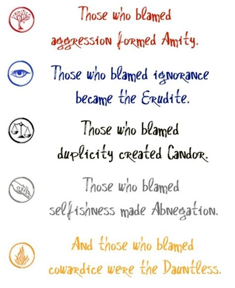 printable divergent quotes free coloring pages of dauntless symbol