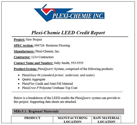 Credit Form Leed looking into leed certification plexi chemie can help plexi chemie inc