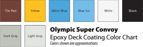 olympic convoy epoxy gallon white
