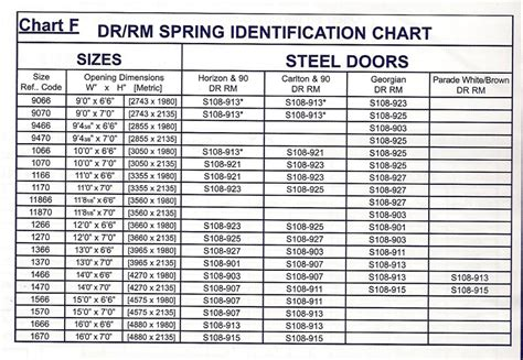 Garage Door Size Chart by Garador Dr And Rm Springs Garage Door Springs