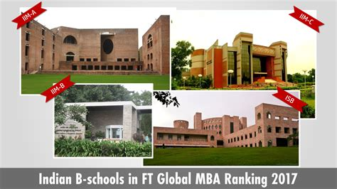 Best Global Mba Programs In India by Gmat