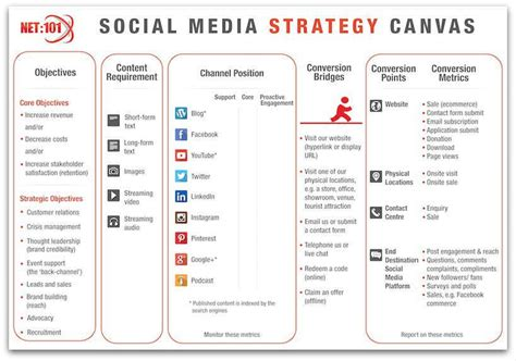 social media planner social media marketing strategy template template design