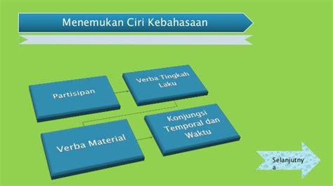 membuat teks prosedur pengurusan visa contoh teks prosedur kompleks