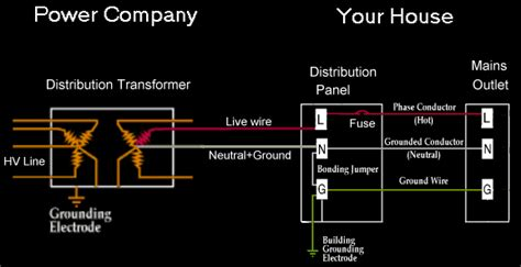 electrical meter current transformers wiring diagram get
