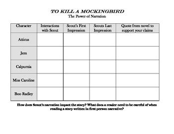 to kill a mockingbird theme graphic organizer to kill a mockingbird power of narration chart by a novel