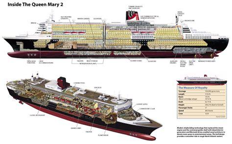 boat shop de queen ar secrets of the queen mary 2 by carsdude on deviantart