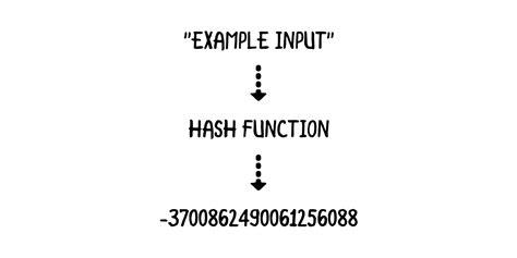 simple hash function swift algorithm club hash tables
