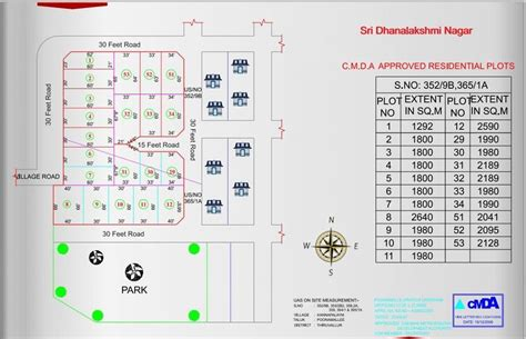 layout approval process in chennai sri dhanalakshmi nagar in thiruvallur chennai price