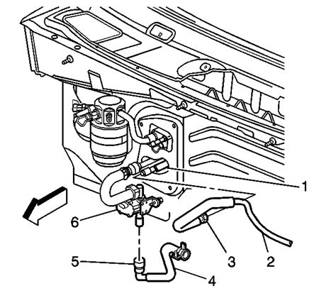 2005 chevy trailblazer engine diagram how do you flush the cooling system on a 2005 chevy