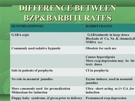 Barbiturate Detox by Barbiturates