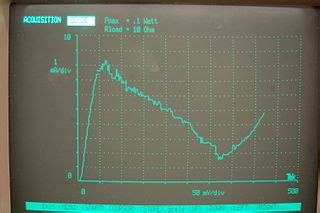 tunnel diode tektronix file i v curve of 10ma germanium tunnel diode jpg wikimedia commons