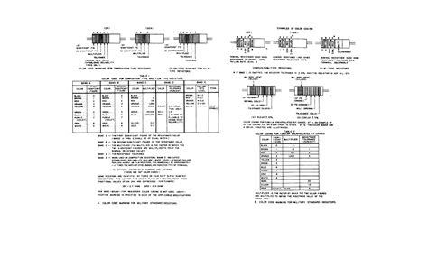 resistor color code navy resistor color code navy 28 images figure 7 1 color code marking for mil std resistors we