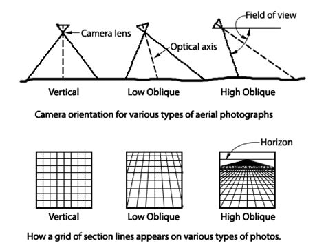 optical sensors | geog 480: exploring imagery and