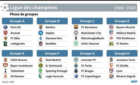 Calendrier Psg Chions League 2016 Ligue Des Chions Le Psg Et Monaco Assez G 226 T 233 S Lyon