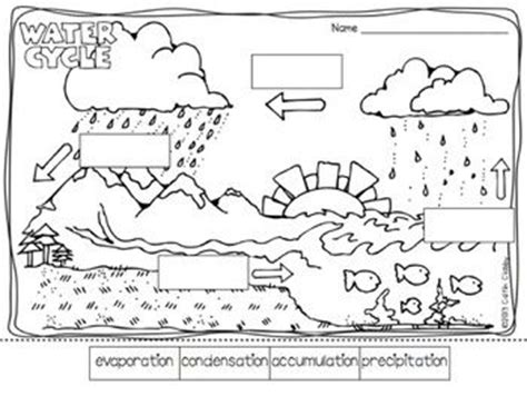 coloring page of water cycle student the o jays and math on pinterest