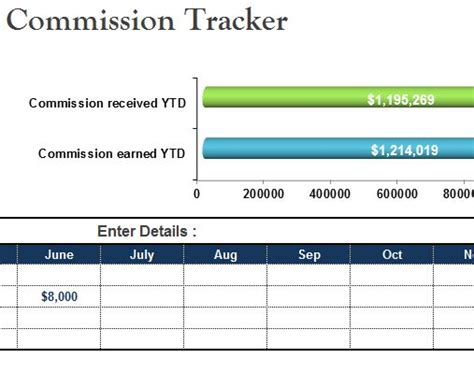 Commission Tracker Sheet My Excel Templates Commission Tracker Template