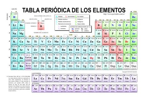 tabla para liquidar intereses 2016 tabla periodica pdf 2017 periodic diagrams science
