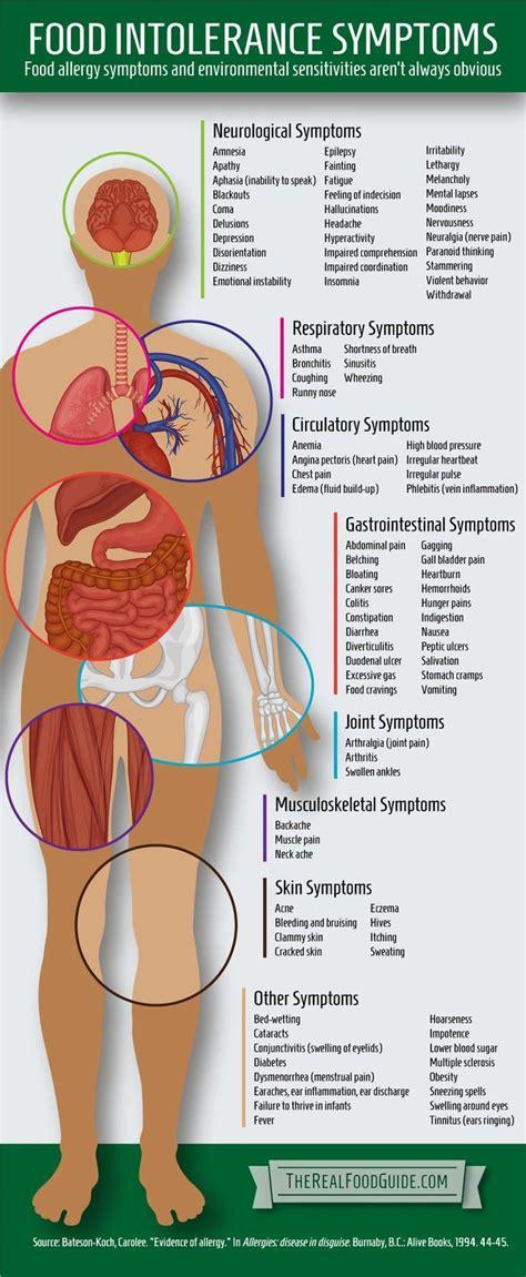Nightshade Detox Symptoms by The 25 Best Sulphur Allergy Ideas On Sulphur