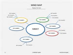 mind map template powerpoint free powerpoint slide templates mind map