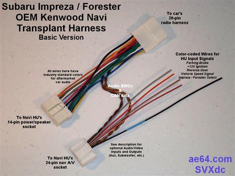 Wiring Diagram For Subaru Wrx Sti Steering Wheel To Radio