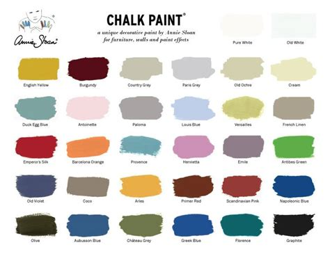 chalk paint yöntemi 17 best images about paint cliff notes on