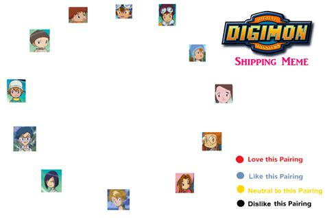 Shipping Meme - digimon shipping meme by shaunachan on deviantart