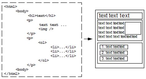 layout xhtml css reference