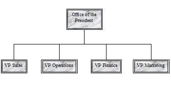 create a simple organization chart in publisher publisher