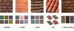 types of roofing materials pictures to pin on pinterest