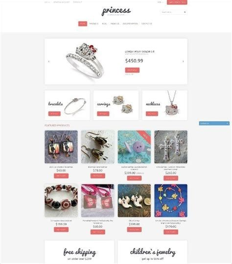 Shopify Blog Template Best Business Template Shopify Business Plan Template