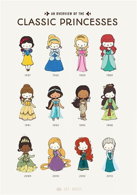 doodle name princess 25 best ideas about disney princess on
