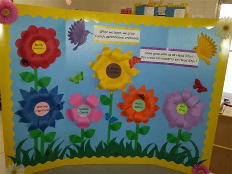 quot when we learn we grow quot classroom decoration